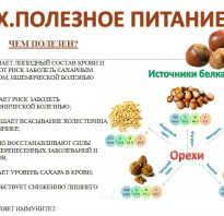 Орехи какие полезны при сахарном диабете