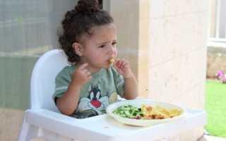 Полезные и вредные продукты для детей