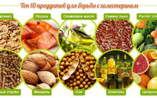 Полезный холестерин в каких продуктах