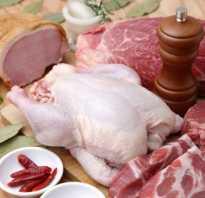 Самое вредное мясо