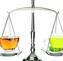 Какой чай полезней черный или зеленый