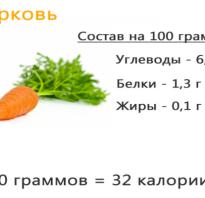 Сок из моркови польза и вред