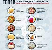 Самая вредная еда в мире
