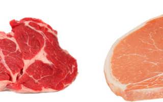 Что полезнее свинина или говядина
