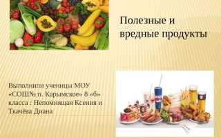 Продукты полезные и вредные презентация