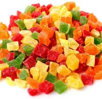 Польза цукатов